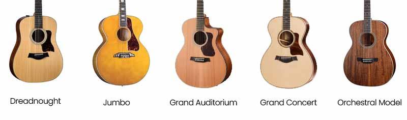 Western guitar kropstyper